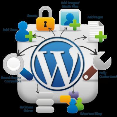 Creating Pop-Ups in WordPress